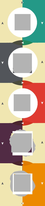 a customer focused processs